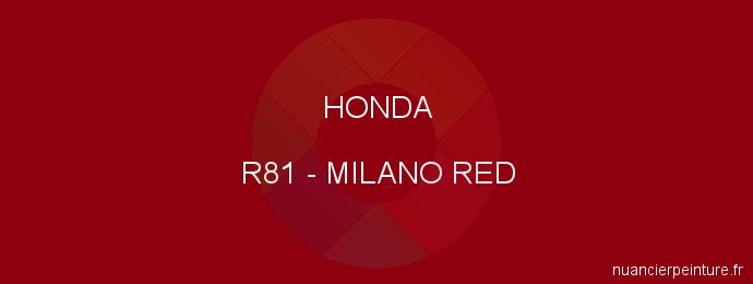 Peinture Honda R81 Milano Red