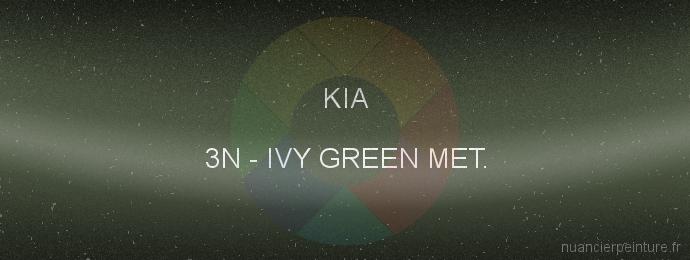 Peinture Kia 3N Ivy Green Met.