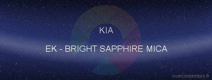 Peinture Kia EK Bright Sapphire Mica