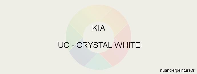 Peinture Kia UC Crystal White