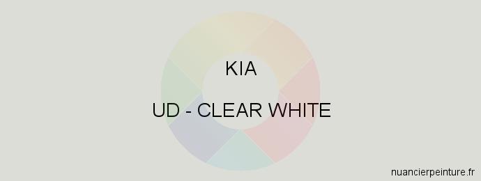 Peinture Kia UD Clear White