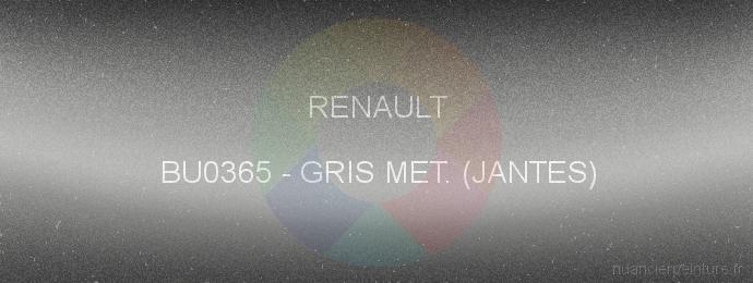 Peinture Renault BU0365 Gris Met. (jantes)