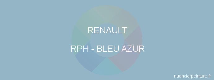 Peinture Renault RPH Bleu Azur