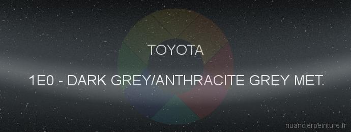 Peinture Toyota 1E0 Dark Grey/anthracite Grey Met.