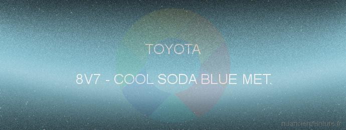 Peinture Toyota 8V7 Cool Soda Blue Met.